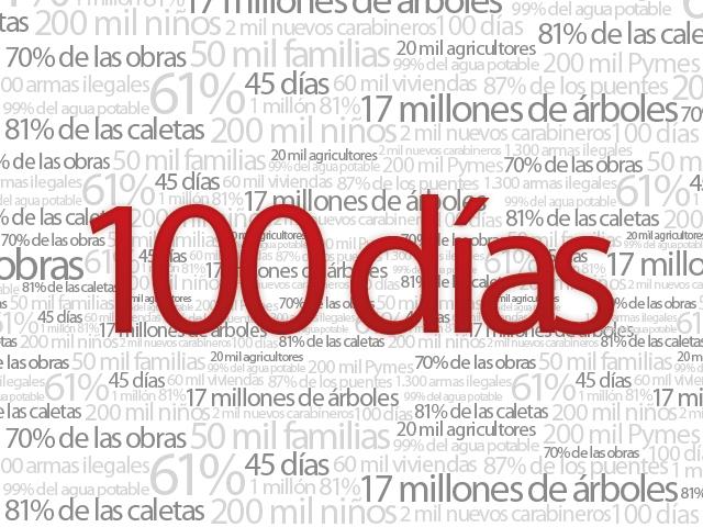 100-dias-info