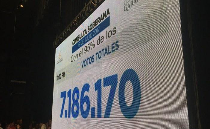 #EnAudio Implicaciones de la consulta popular Venezolana: Jorge Silva