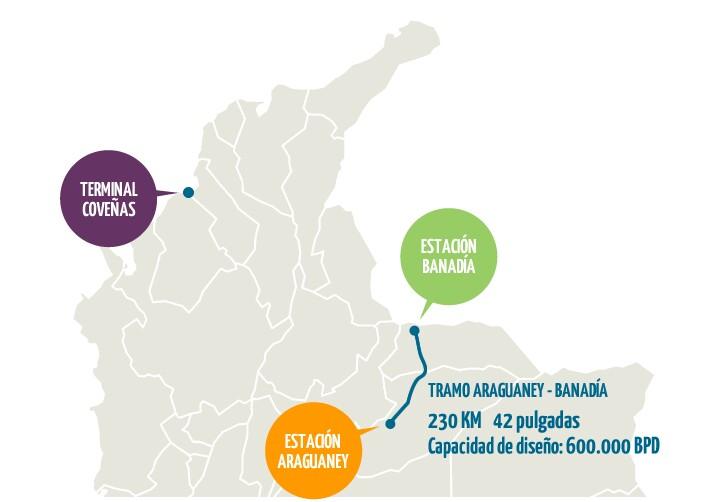 """Oleoducto Bicentenario está """"bombeando"""" con restricciones."""