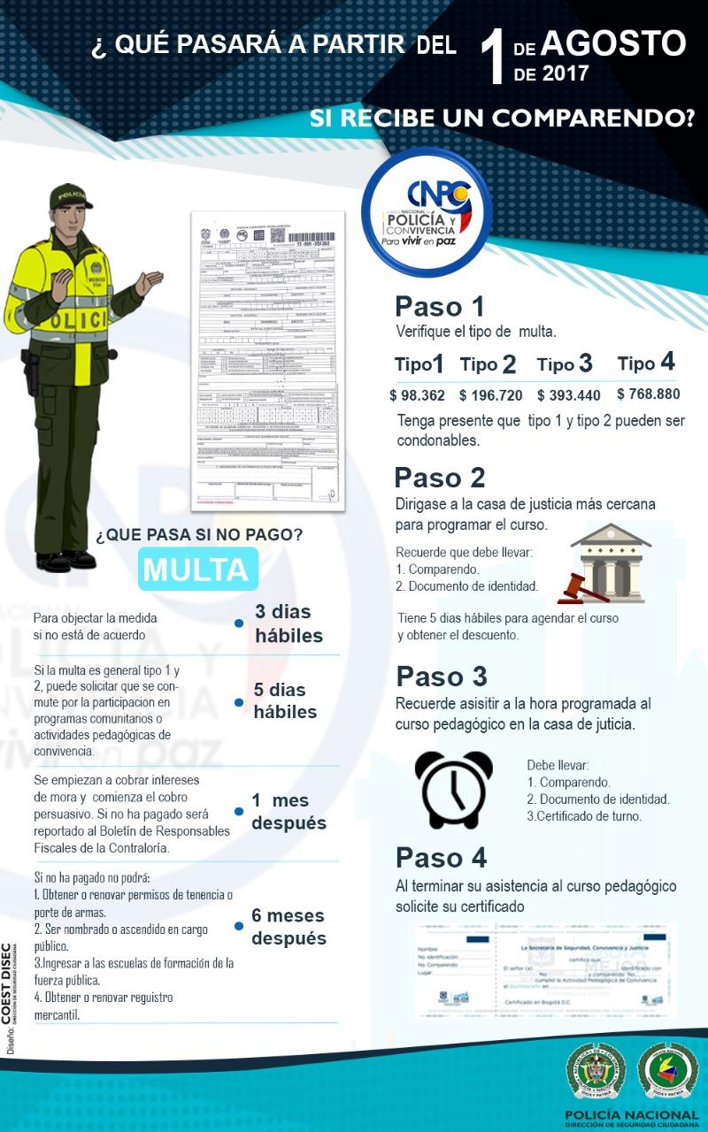 Desde hoy aplican multas económicas por infracciones al Código de Policía