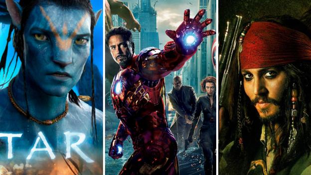 Las películas mas costosas de los últimos años.