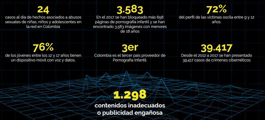 #EnAudio Partido Mira lanza App para denunciar y prevenir delitos cibernéticos