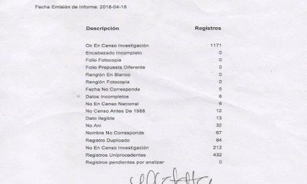Registraduría avaló firmas para consulta de protección de fuentes hídricas en Monterrey.