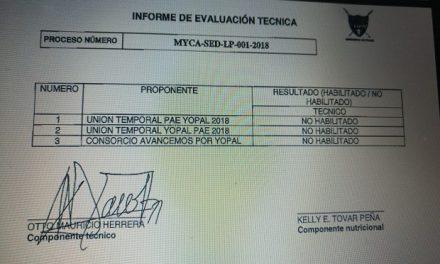 Licitación de alimentación escolar en Yopal embolatada.